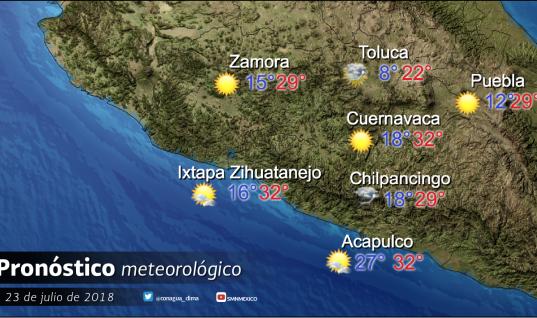 Pronostican lluvias moderadas en Puebla