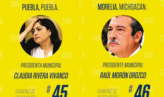 Claudia Rivera, entre el top 10 de los peores alcaldes de México