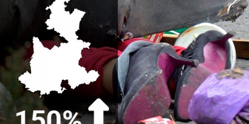 A pesar de la Alerta de Género en Puebla, feminicidios aumentan en un 150 por ciento